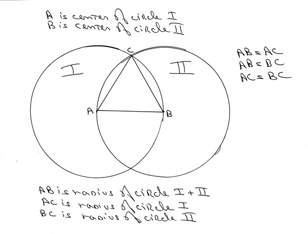 how to tell if two circles intersect