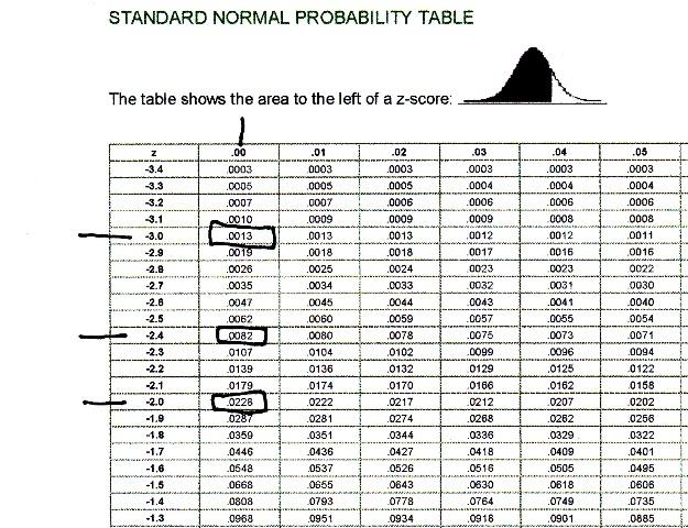 "Score Table Solution: please help me solve this problem: ""a machine ..."