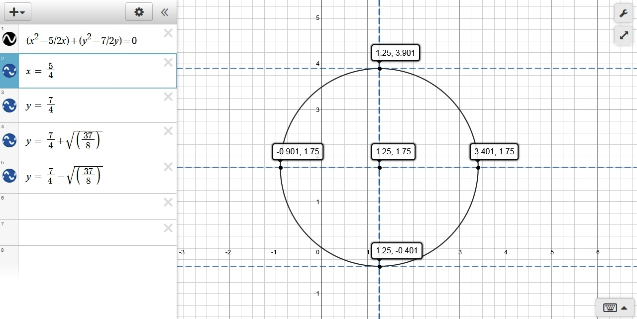 worksheet Writing Equations Of Circles general form of equation a circle talkchannels solution the following is circle