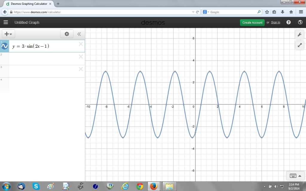 how to find the amplitude of a function