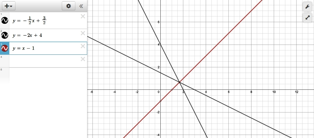 how to find tan of obtuse angle