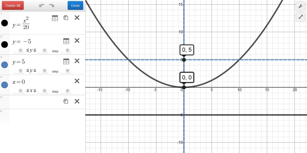 Conic sections parabola worksheet answers