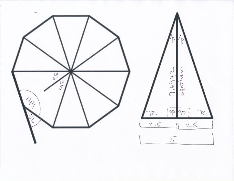 Solution The Measure Of An Interior Angle Of A Regular Polygon Is 144 Finsd The Apothem If One