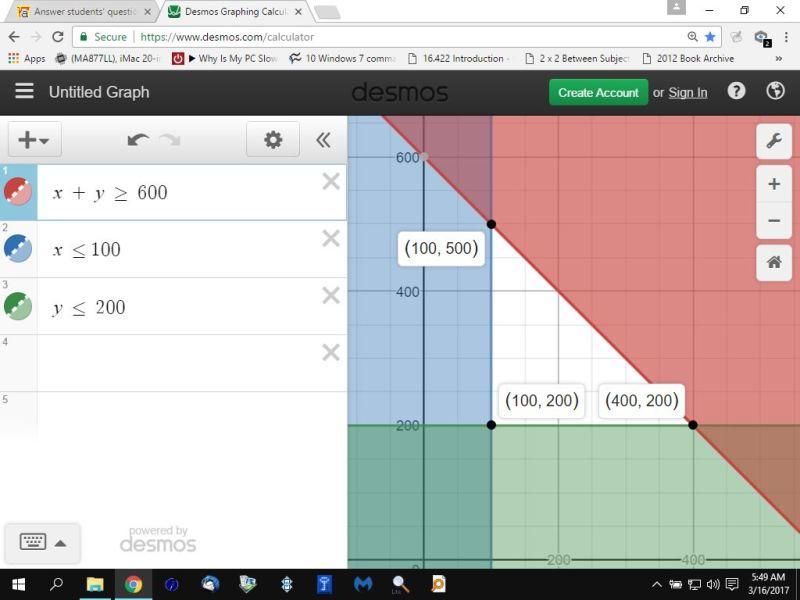 Call graph put option 8x 12 4y