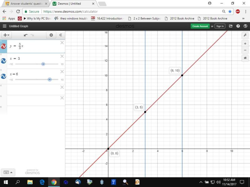 Questions on algebra linear equations graphs slope answered by the red line is the graph of the equation y 35 x ccuart Choice Image
