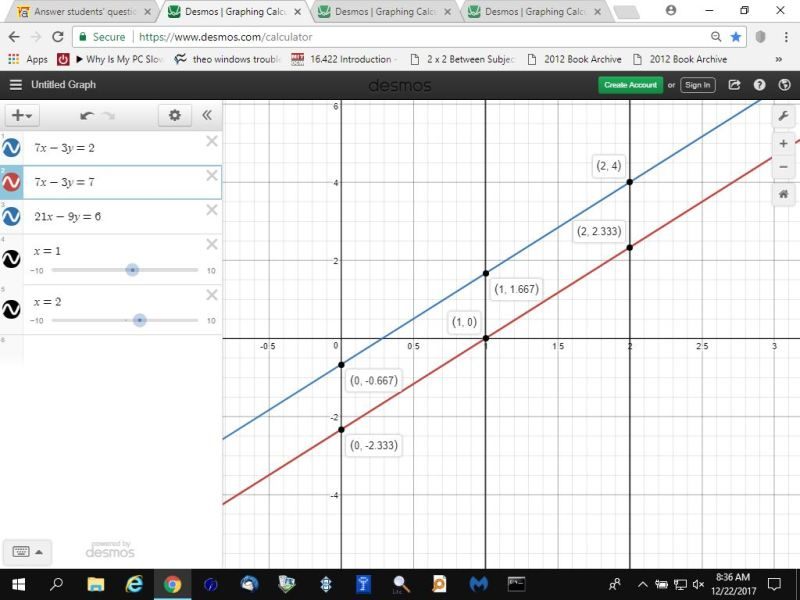 Solution Conside The Equation 7x 3y 2 Find A Second Linear